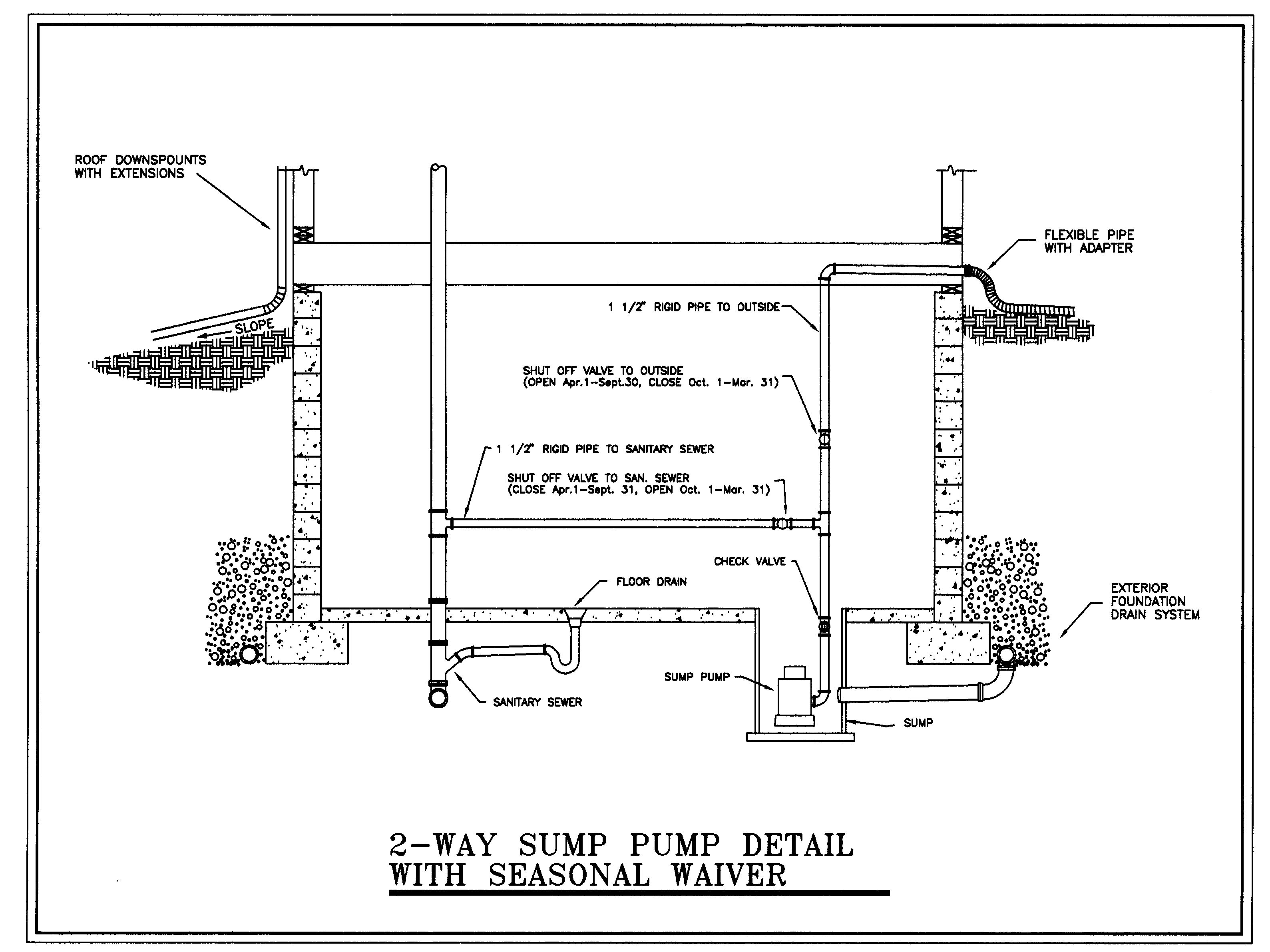Pump foundation drawing