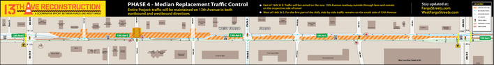 Upcoming Traffic Pattern
