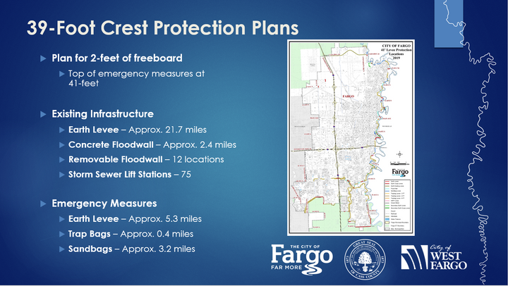 39 Foot Crest Protection Plans